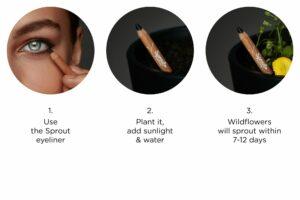 Sprout-World-Eyeliner-cultureandcream-blogpost